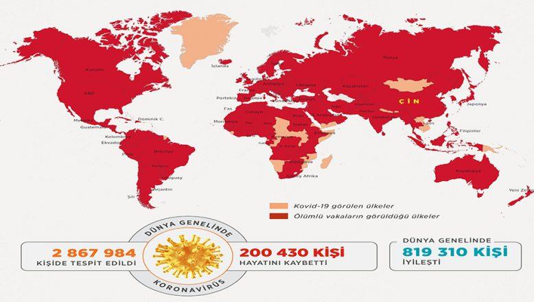 Dünya genelinde Kovid-19 bulaşan kişi sayısı 3 milyona yaklaştı