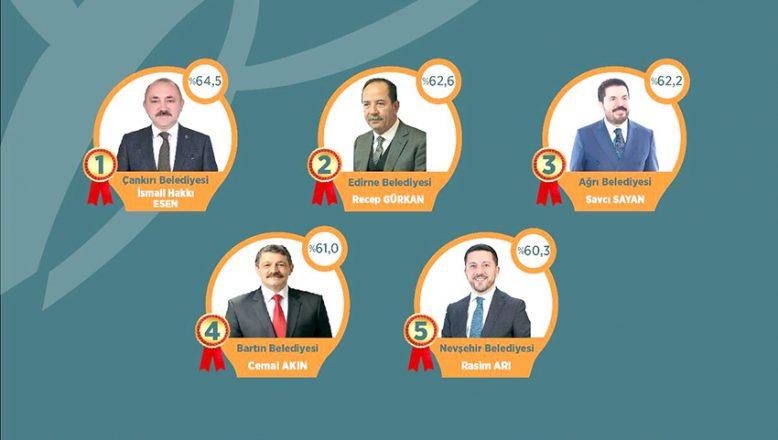 ORC, yılın en başarılı başkanlarını seçti