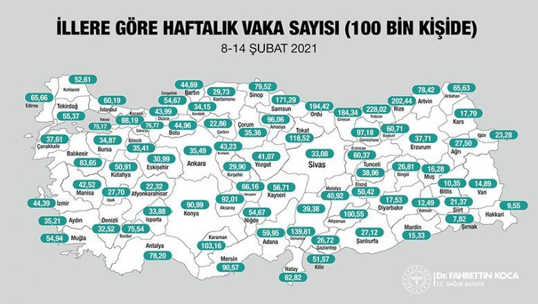 Edirne'nin vaka sayısı açıklandı