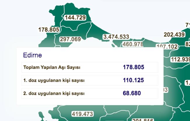 Edirne'de 178 bin 805 kişi aşılandı