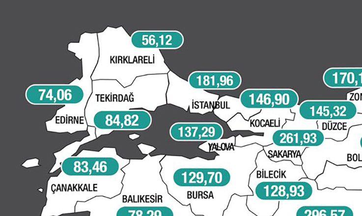 Edirne'de vakalarda rekor düşüş