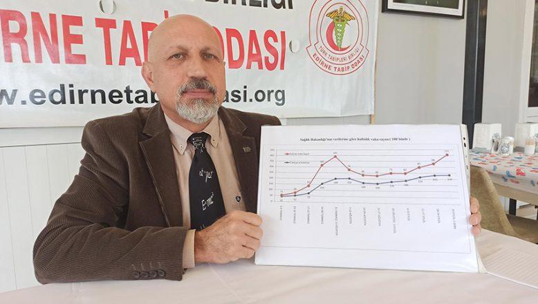 Edirne'de vakalar 15,5 kat arttı